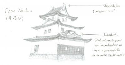 Les Châteaux du Japon